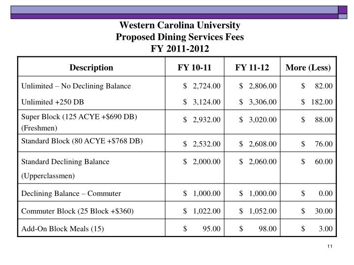 western university how to pay tuition
