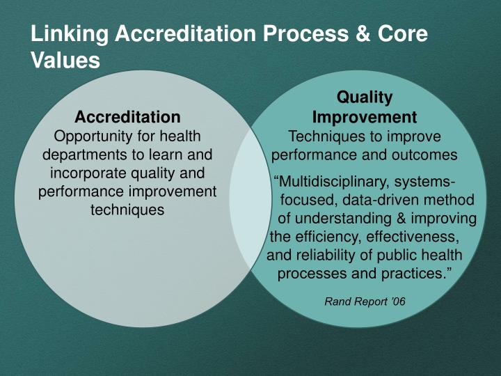 Linking Accreditation Process & Core Values