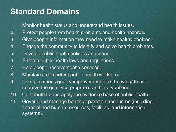 Standard Domains