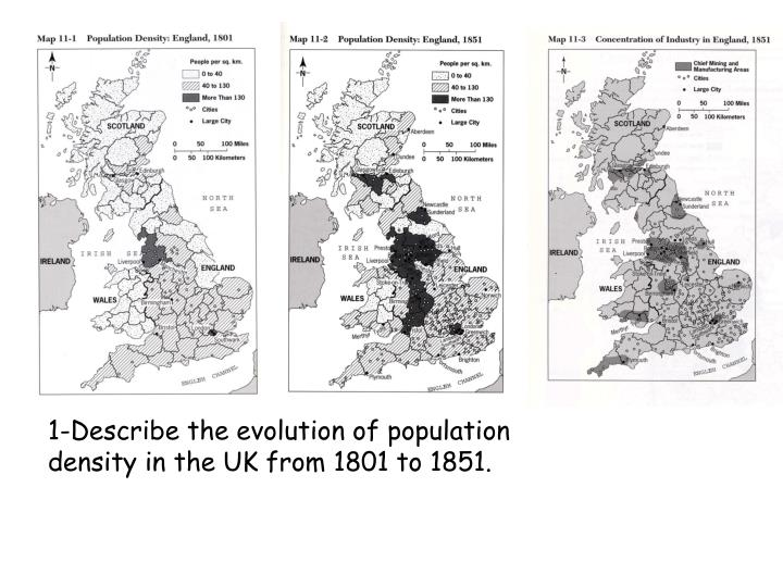 1-Describe the evolution of population density in the UK from 1801 to 1851.