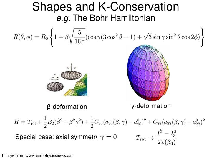 Shapes and K-Conservation