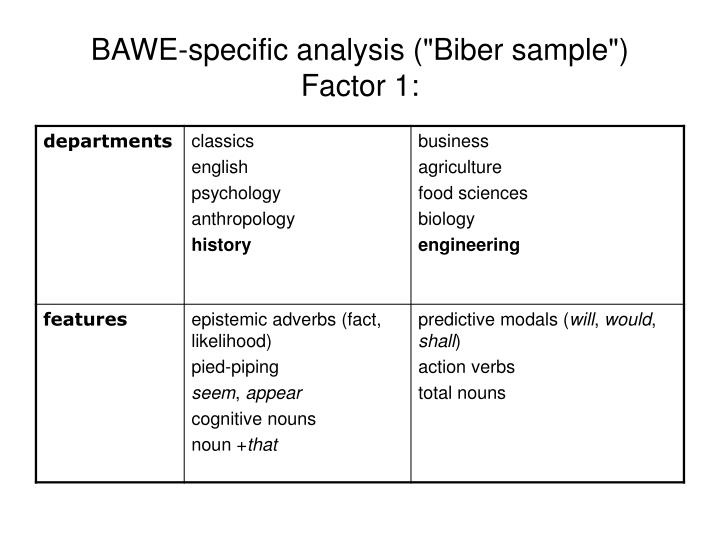 "BAWE-specific analysis (""Biber sample"")"