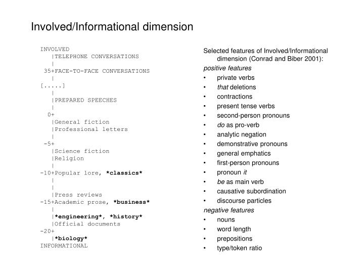Involved/Informational dimension