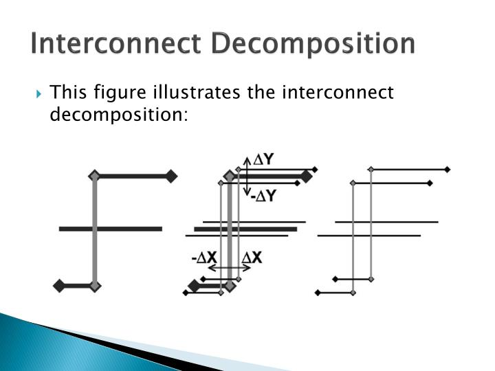 Interconnect Decomposition