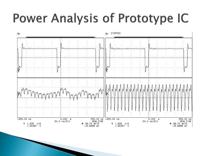 Power Analysis of Prototype IC
