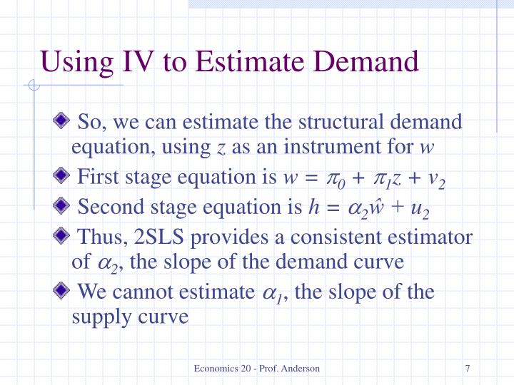 Using IV to Estimate Demand