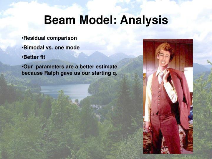 Beam Model: Analysis