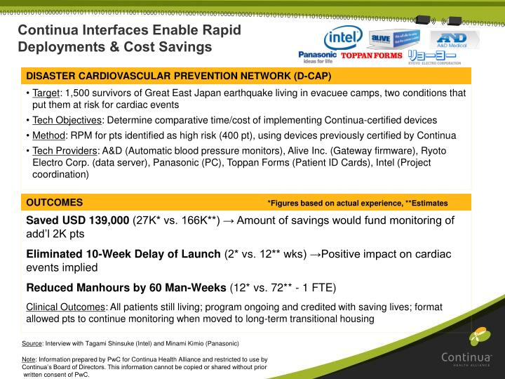 Continua Interfaces Enable Rapid Deployments & Cost Savings