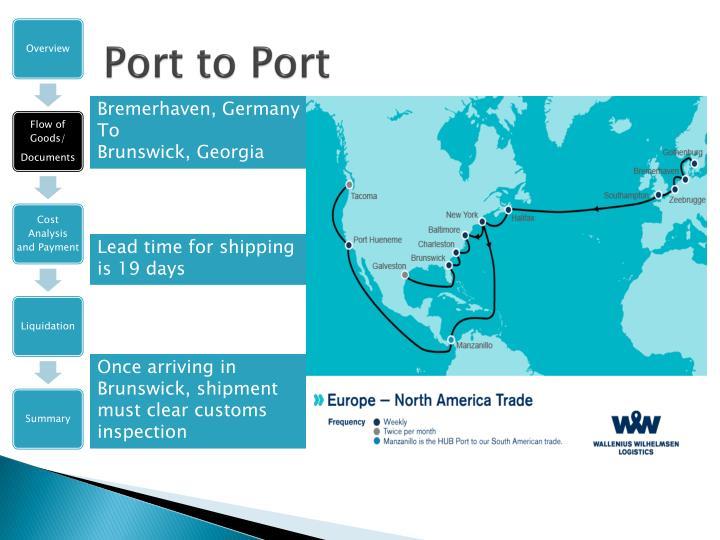 Port to Port