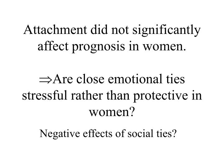 Attachment did not significantly affect prognosis in women.