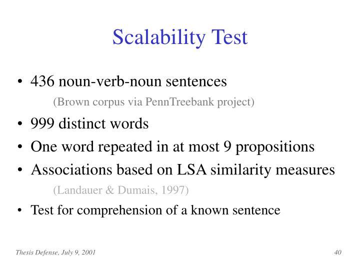 Scalability Test