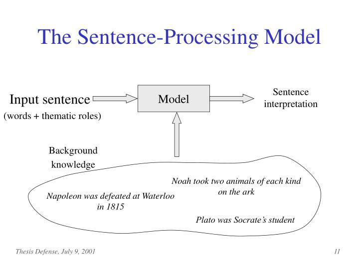 The Sentence-Processing Model