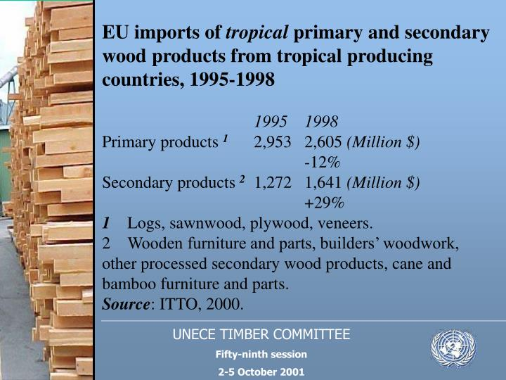 EU imports of