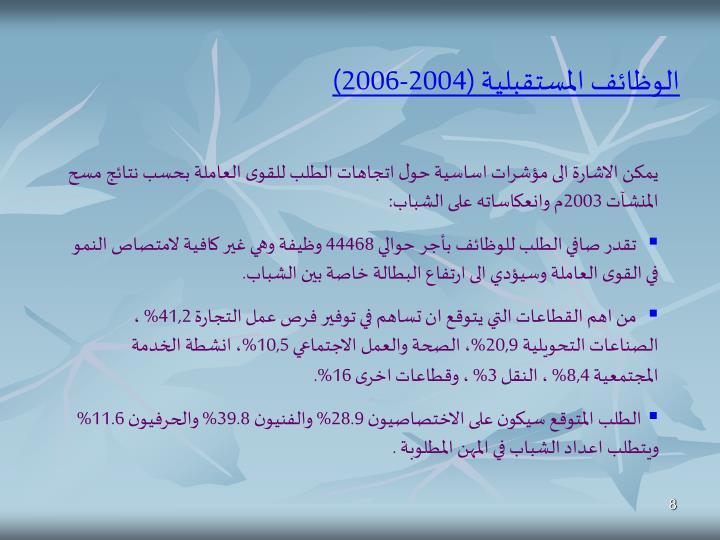 الوظائف المستقبلية (2004-2006)