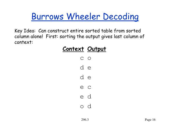 Burrows Wheeler Decoding