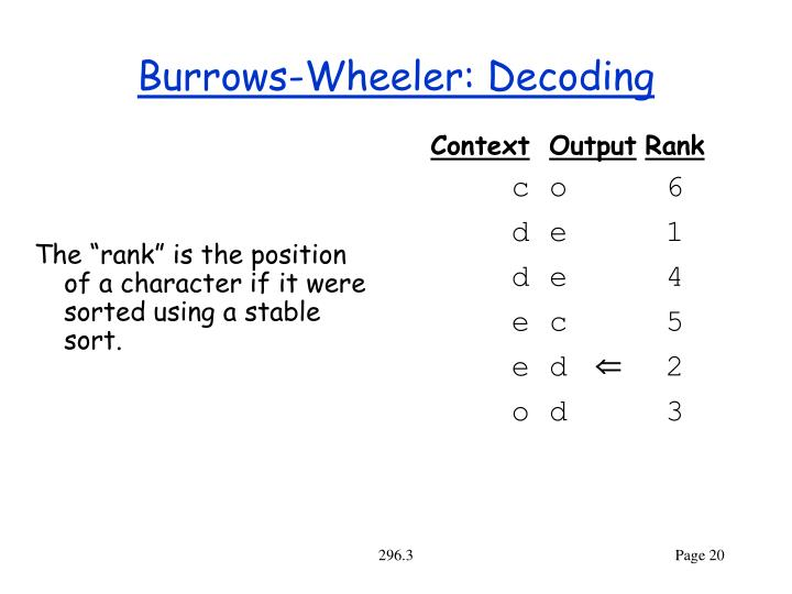 Burrows-Wheeler: Decoding