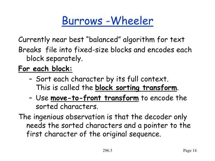 Burrows -Wheeler
