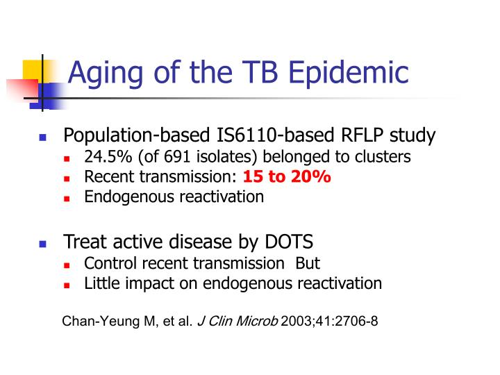 Aging of the TB Epidemic