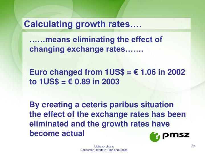 Calculating growth rates….