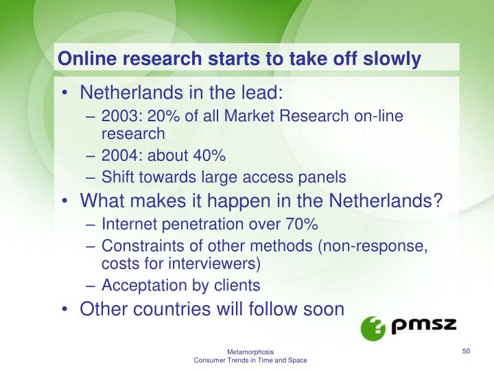 Online research starts to take off slowly