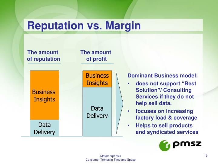 Reputation vs. Margin