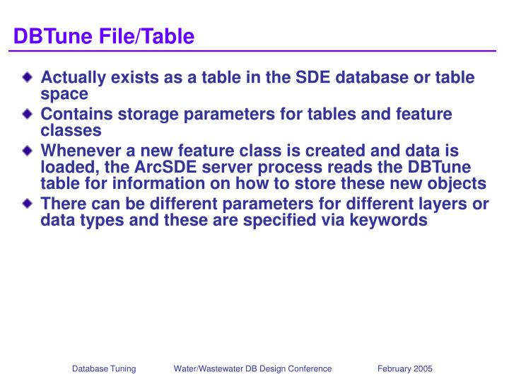 DBTune File/Table