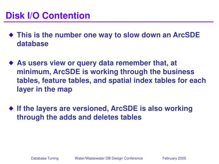 Disk I/O Contention