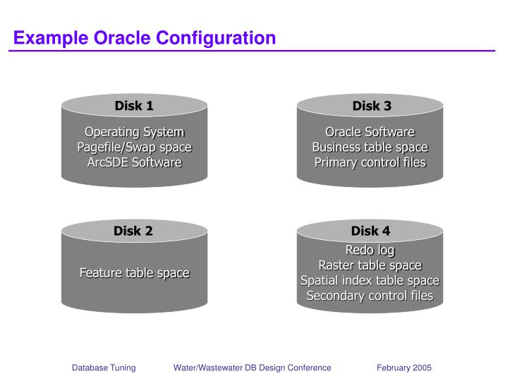 Example Oracle Configuration