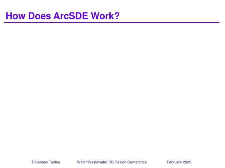 How Does ArcSDE Work?