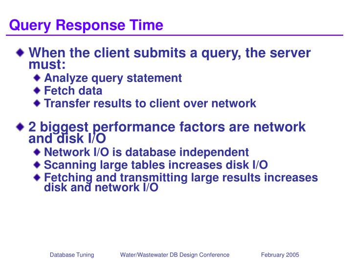 Query Response Time
