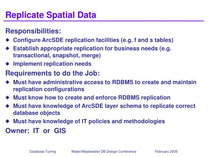 Replicate Spatial Data