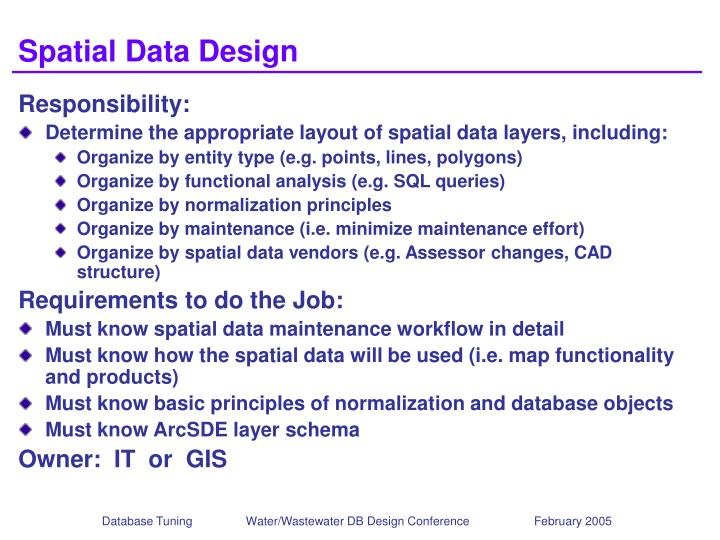 Spatial Data Design