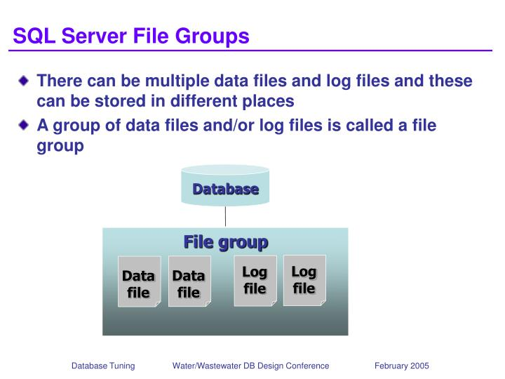 SQL Server File Groups