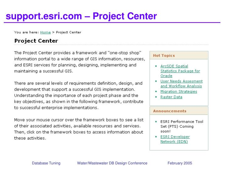 support.esri.com – Project Center