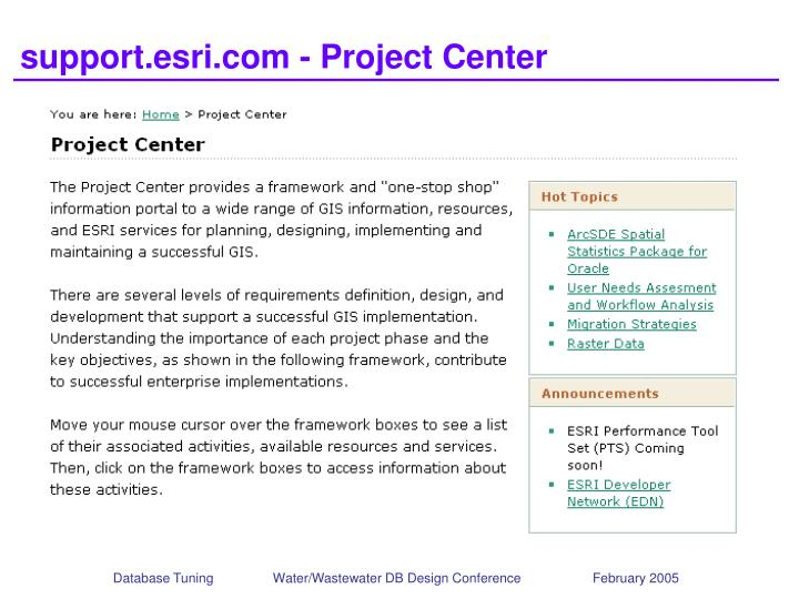 support.esri.com - Project Center