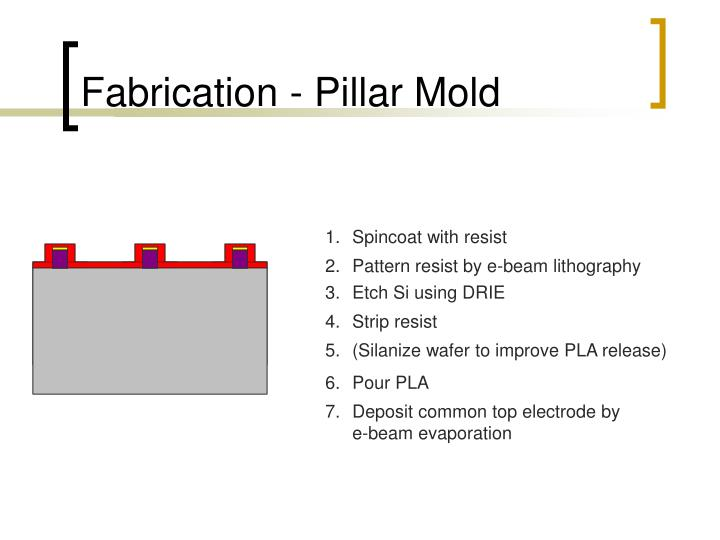 Fabrication - Pillar Mold