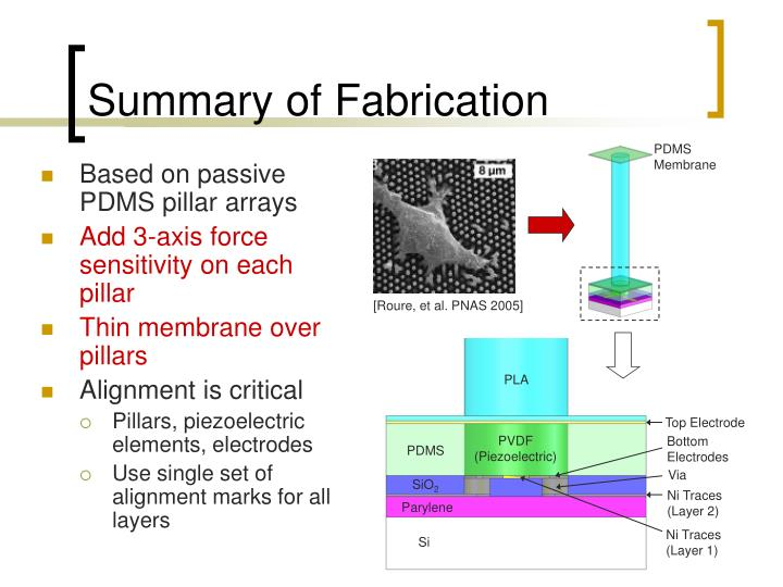 Summary of fabrication