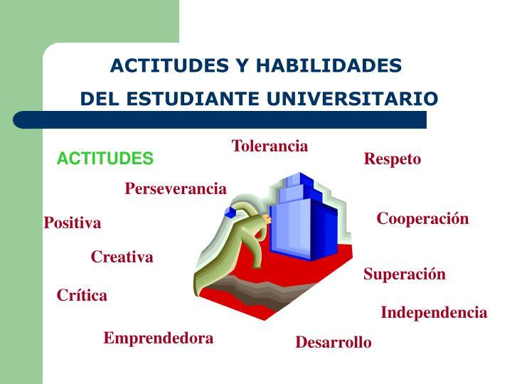 ACTITUDES Y HABILIDADES