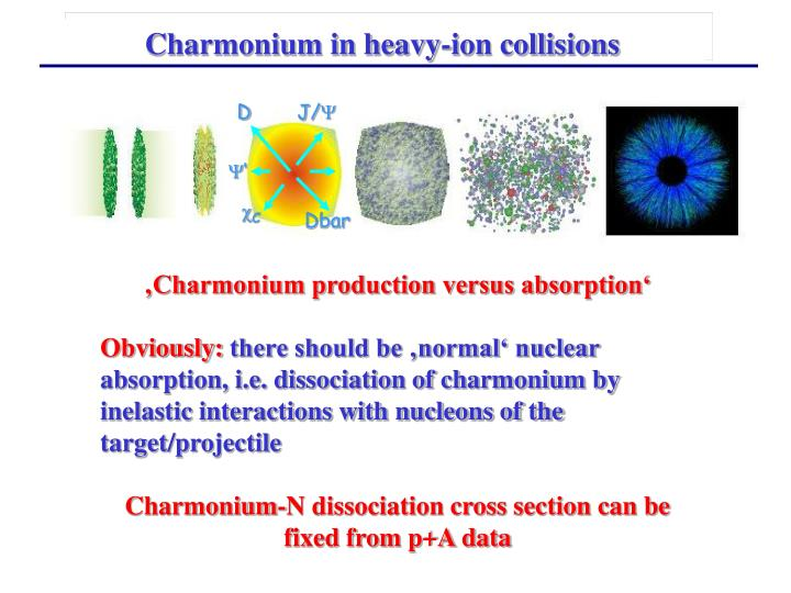 Charmonium in heavy-ion collisions