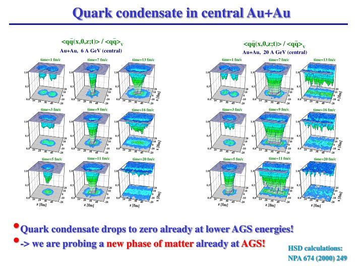 Quark condensate in central Au+Au