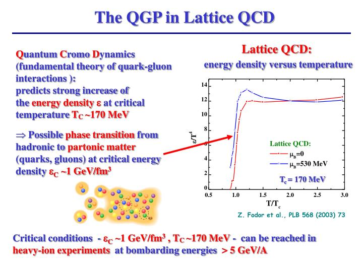 The qgp in lattice qcd
