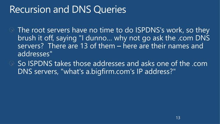 Recursion and DNS Queries
