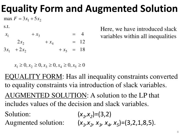 Here, we have introduced slack variables within all inequalities