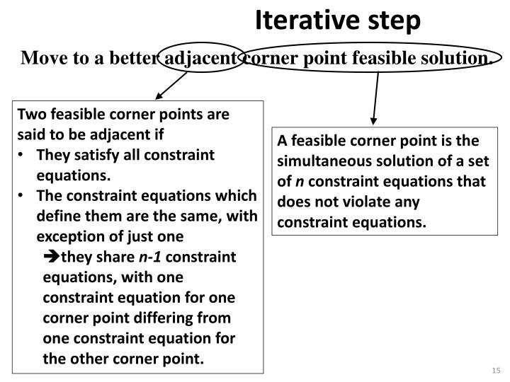 Move to a better adjacent corner point feasible solution.