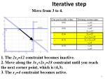 iterative step4