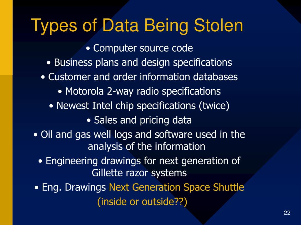 Types of Data Being Stolen