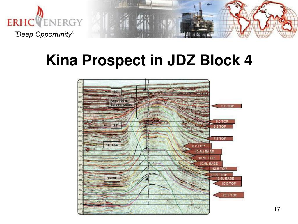 Kina Prospect in JDZ Block 4