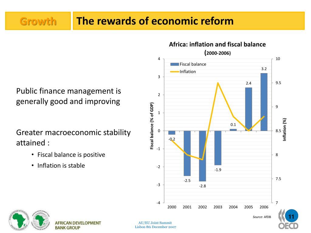 The rewards of economic reform