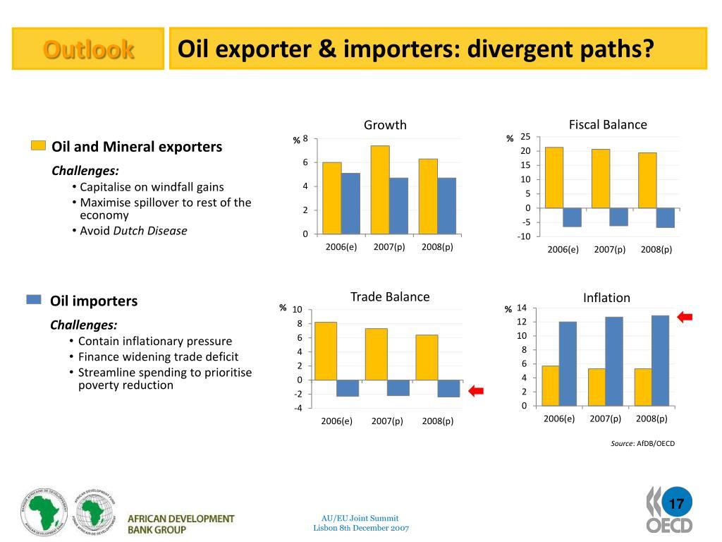 Oil exporter & importers: divergent paths?