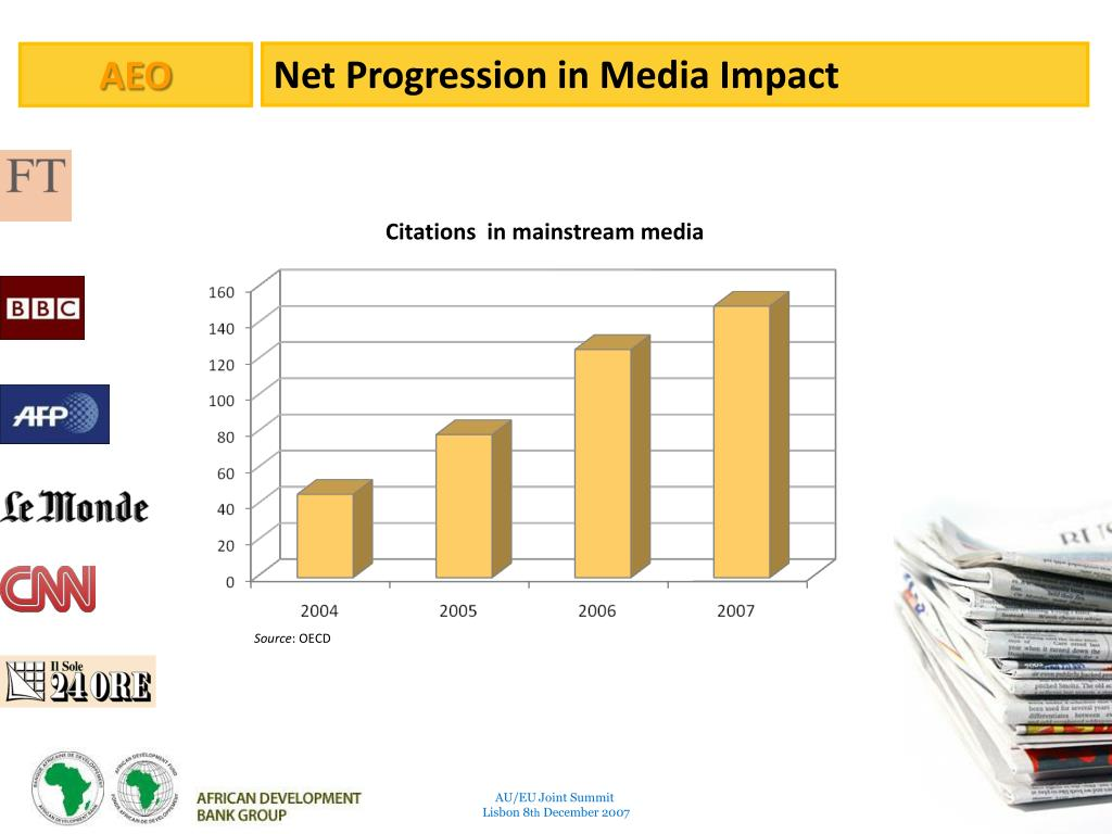 Net Progression in Media Impact